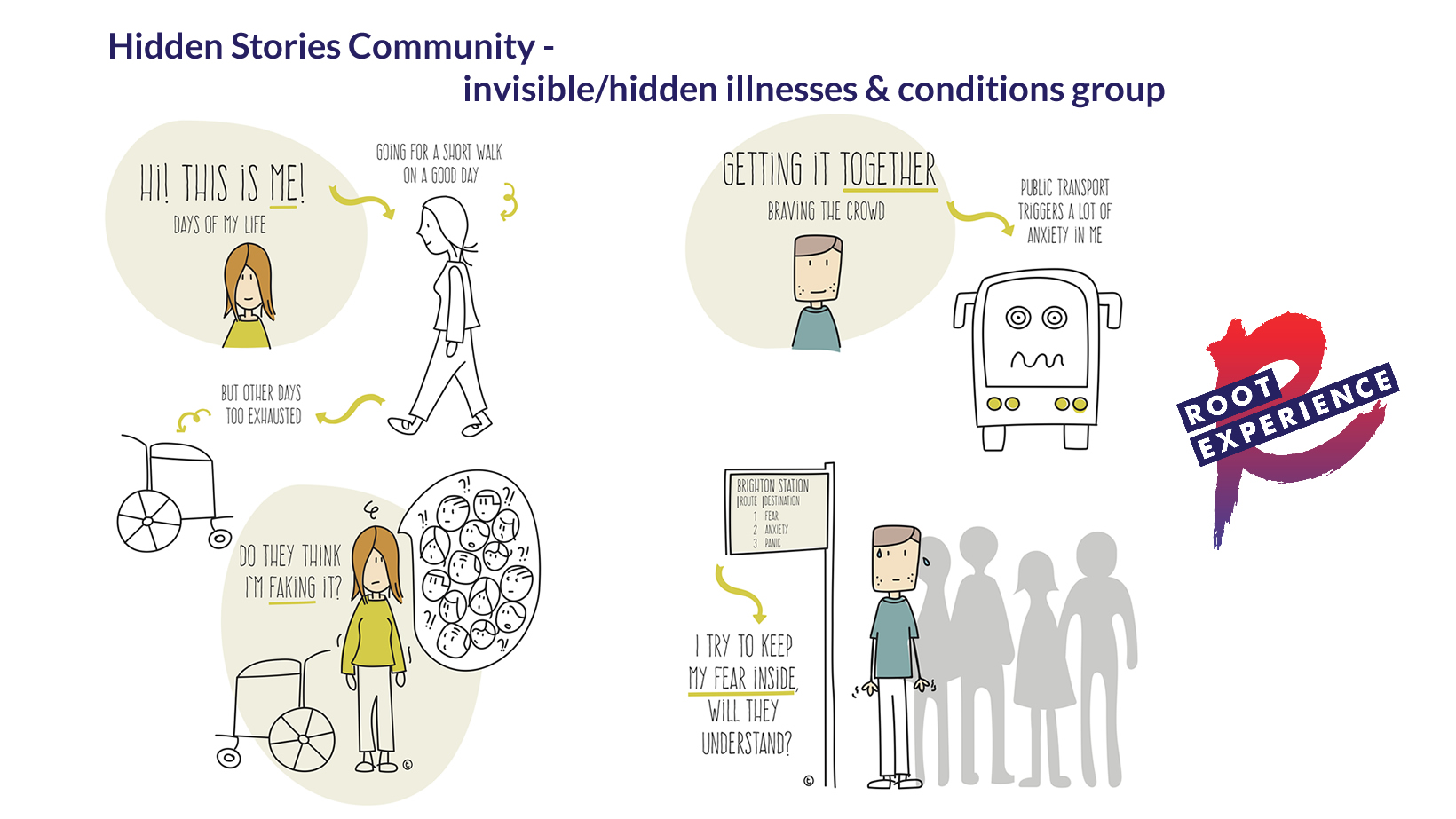 Hidden Stories Community - invisible/hidden illnesses and conditions group